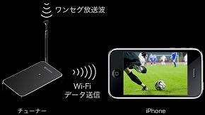20081030_iphone_01